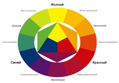 Как правильно подбрать украшение по цвету