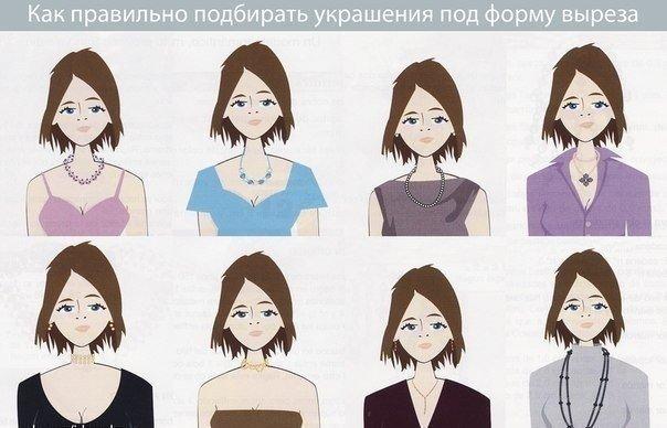 как подобрать украшения к вырезу платья